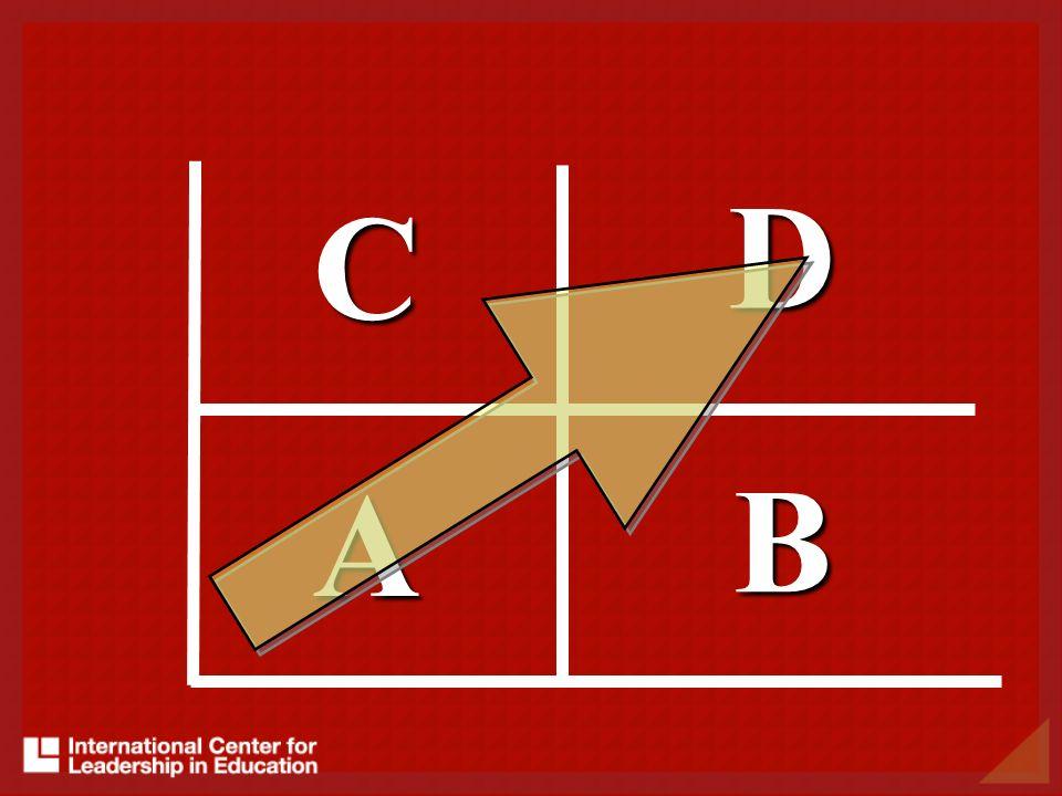 A B D C