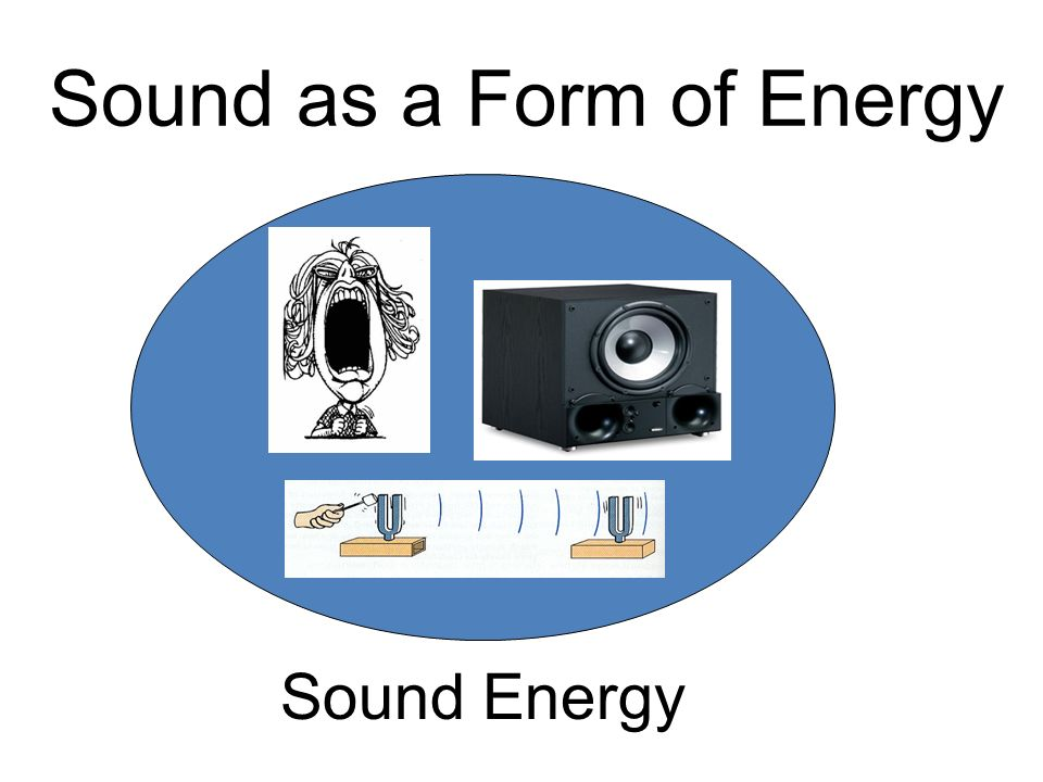 Conversion of Sound Energy Sound causes our eardrums to vibrate.