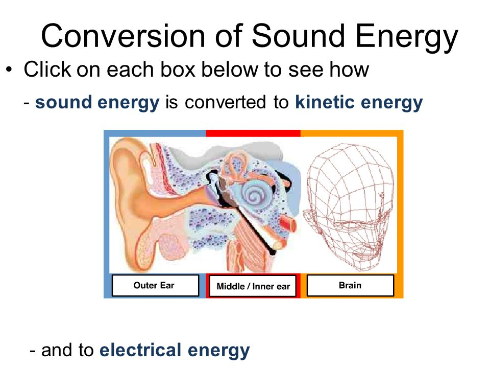 Click on each box below to see how - sound energy is converted to kinetic energy - and to electrical energy Conversion of Sound Energy