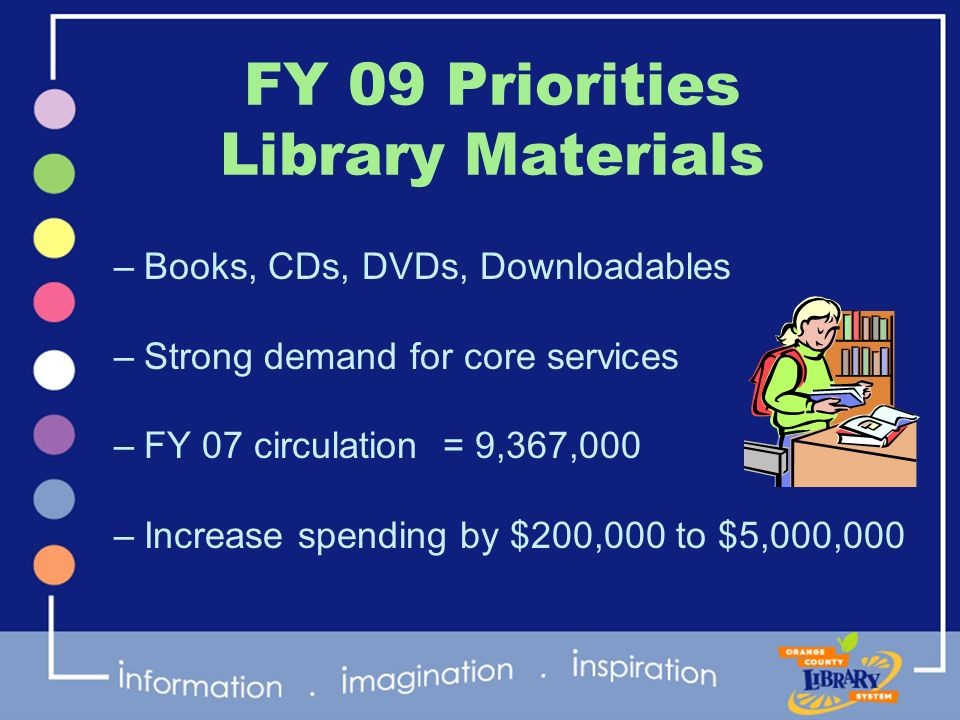 FY 09 Priorities Library Materials –Books, CDs, DVDs, Downloadables –Strong demand for core services –FY 07 circulation = 9,367,000 –Increase spending