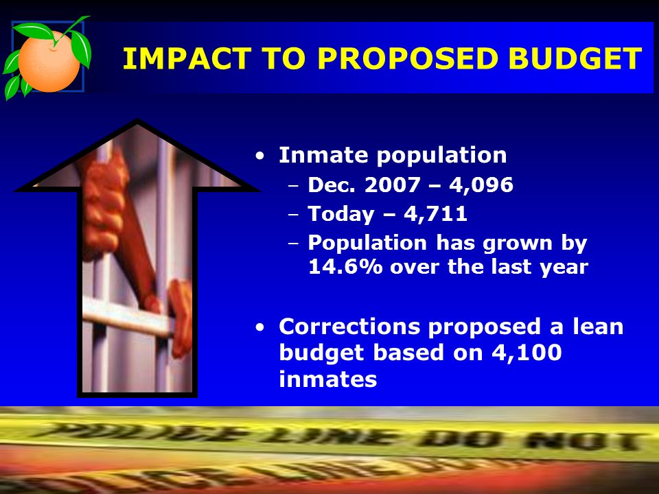 IMPACT TO PROPOSED BUDGET Inmate population –Dec. 2007 – 4,096 –Today – 4,711 –Population has grown by 14.6% over the last year Corrections proposed a