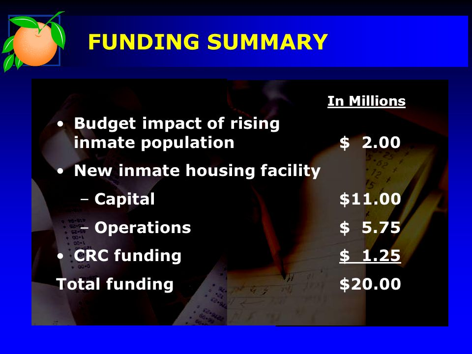 FUNDING SUMMARY Budget impact of rising inmate population$ 2.00 New inmate housing facility –Capital $11.00 –Operations $ 5.75 CRC funding $ 1.25 Total funding $20.00 In Millions