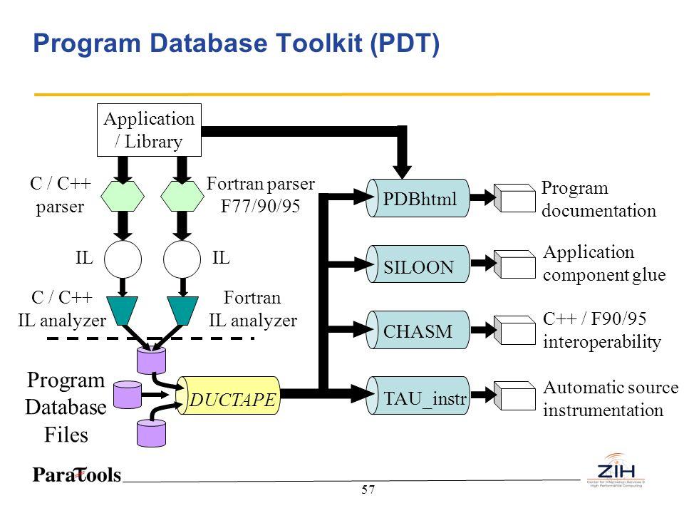 57 Program Database Toolkit (PDT) Application / Library C / C++ parser Fortran parser F77/90/95 C / C++ IL analyzer Fortran IL analyzer Program Databa