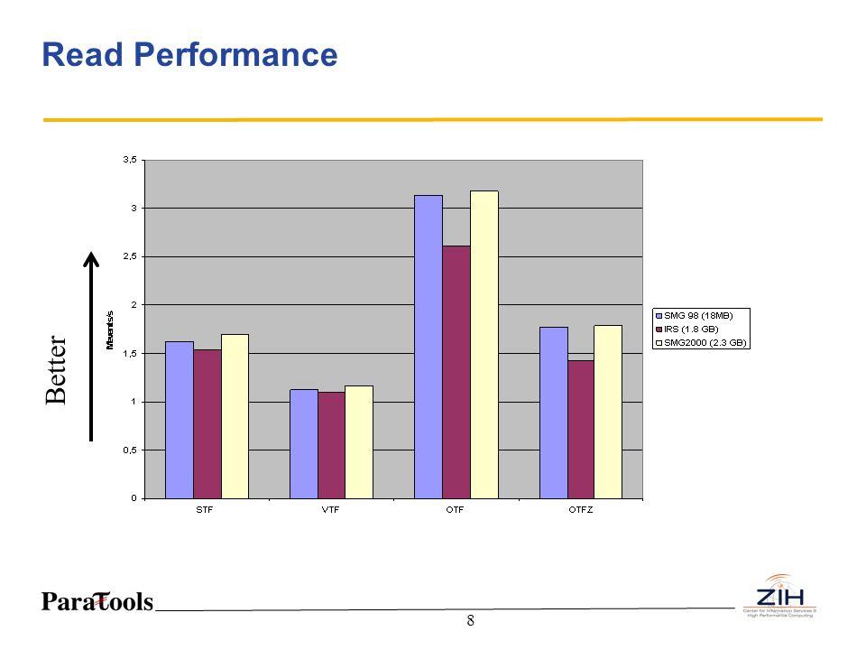8 Read Performance Better