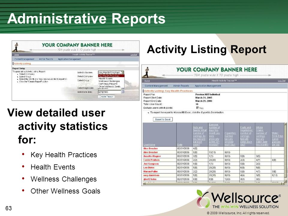 63 © 2009 Wellsource, Inc. All rights reserved. Administrative Reports View detailed user activity statistics for: Key Health Practices Health Events
