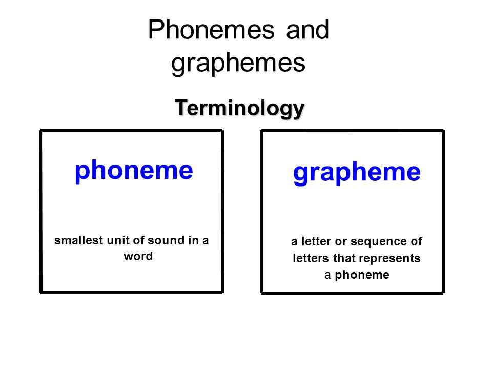 Phonemes and graphemes phoneme smallest unit of sound in a word grapheme a letter or sequence of letters that represents a phoneme Terminology