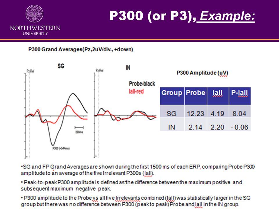 Method: elab P300 (or P3), Example:
