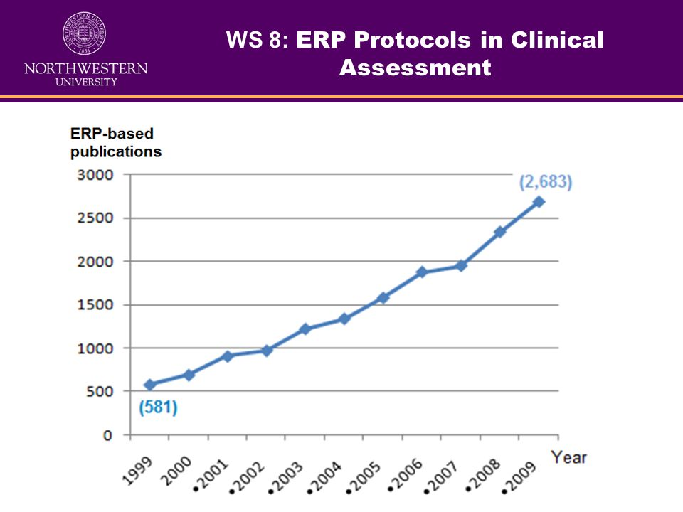 Stimuli Presentation System WS 8: ERP Protocols in Clinical Assessment Task Construction