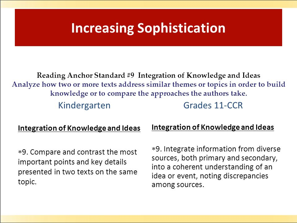 Increasing Sophistication Kindergarten Integration of Knowledge and Ideas 9.