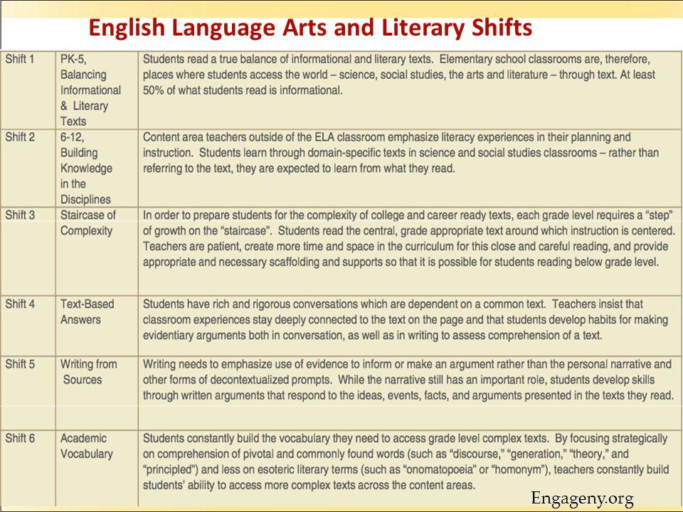 45 English Language Arts and Literary Shifts Engageny.org