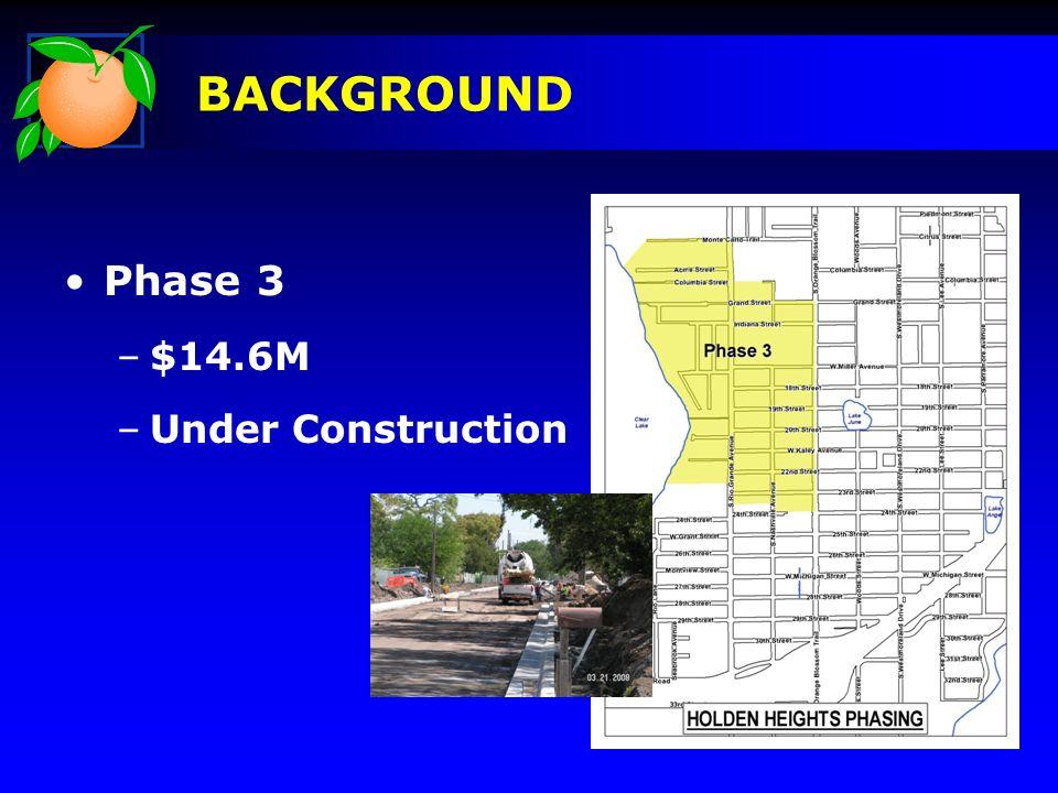 Phase 3 –$14.6M –Under Construction BACKGROUND