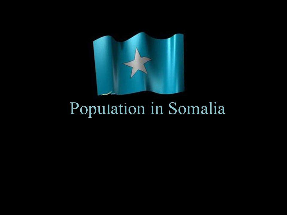 Population in Somalia
