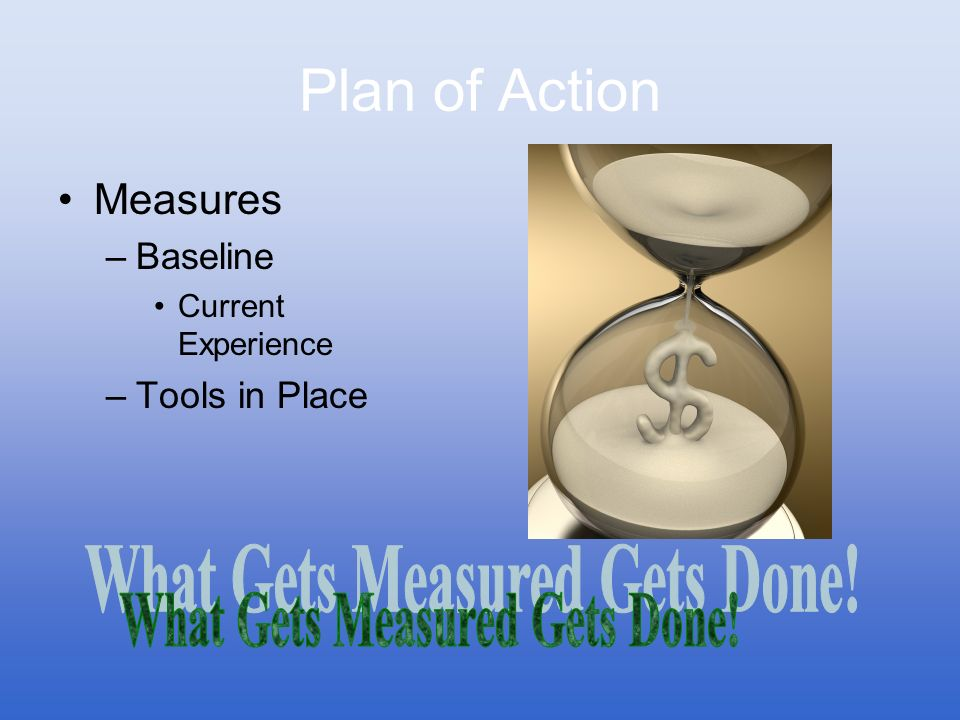 Plan of Action Measures –Baseline Current Experience –Tools in Place