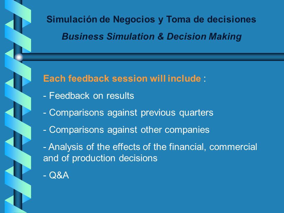 Simulación de Negocios y Toma de decisiones Business Simulation & Decision Making Type of class: - Full attendance classes: - Plenary session - Feedba