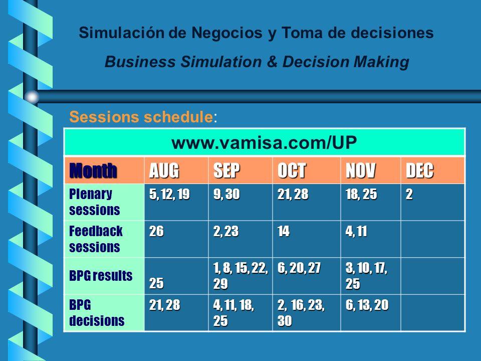 Simulación de Negocios y Toma de decisiones Business Simulation & Decision Making Each plenary session: - 2 or 3 teams will explain what they have don