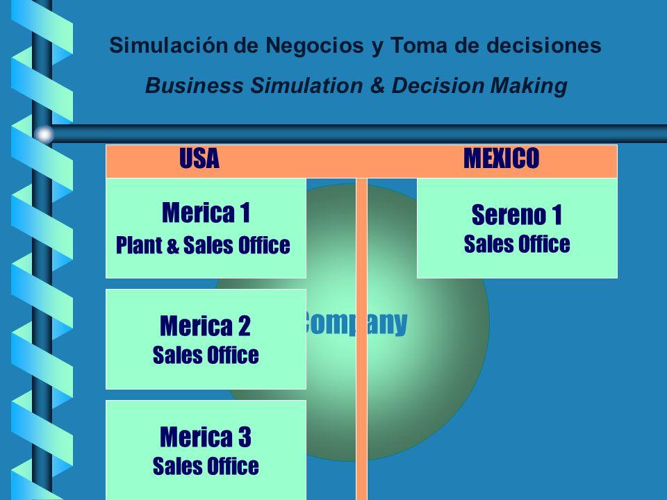 Simulación de Negocios y Toma de decisiones Business Simulation & Decision Making Company Merica 1 local Merica 3 local Sereno 1 foreign Merica 2 loca