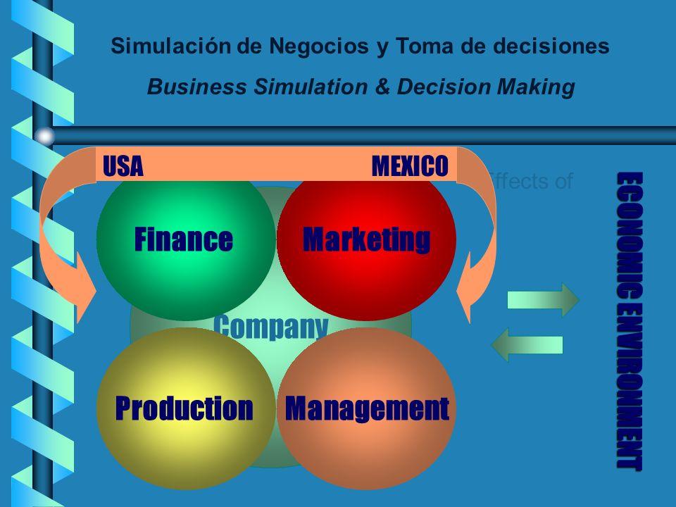 Simulación de Negocios y Toma de decisiones Business Simulation & Decision Making Company Merica 1 Plant & Sales Office Merica 3 Sales Office Sereno 1