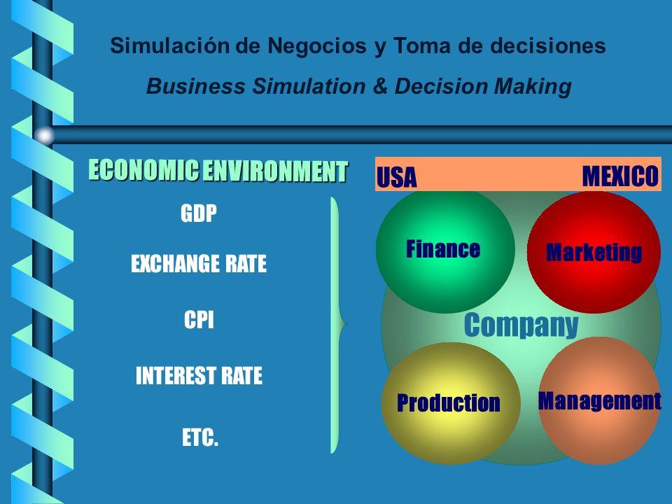 Simulación de Negocios y Toma de decisiones Business Simulation & Decision Making Company Finance ProductionManagement Marketing Effects of ECONOMICEN