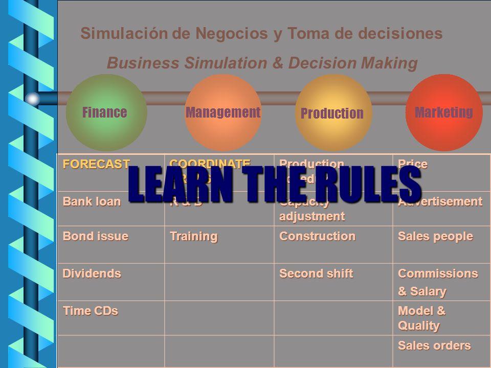 Simulación de Negocios y Toma de decisiones Business Simulation & Decision Making ANALIZE THE BUSINESS: - Historical data - Economic environment - Com