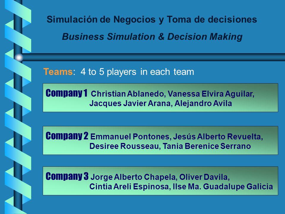 Simulación de Negocios y Toma de decisiones Business Simulation & Decision Making Finance Production ManagementMarketingFORECAST COORDINATE AREAS Prod