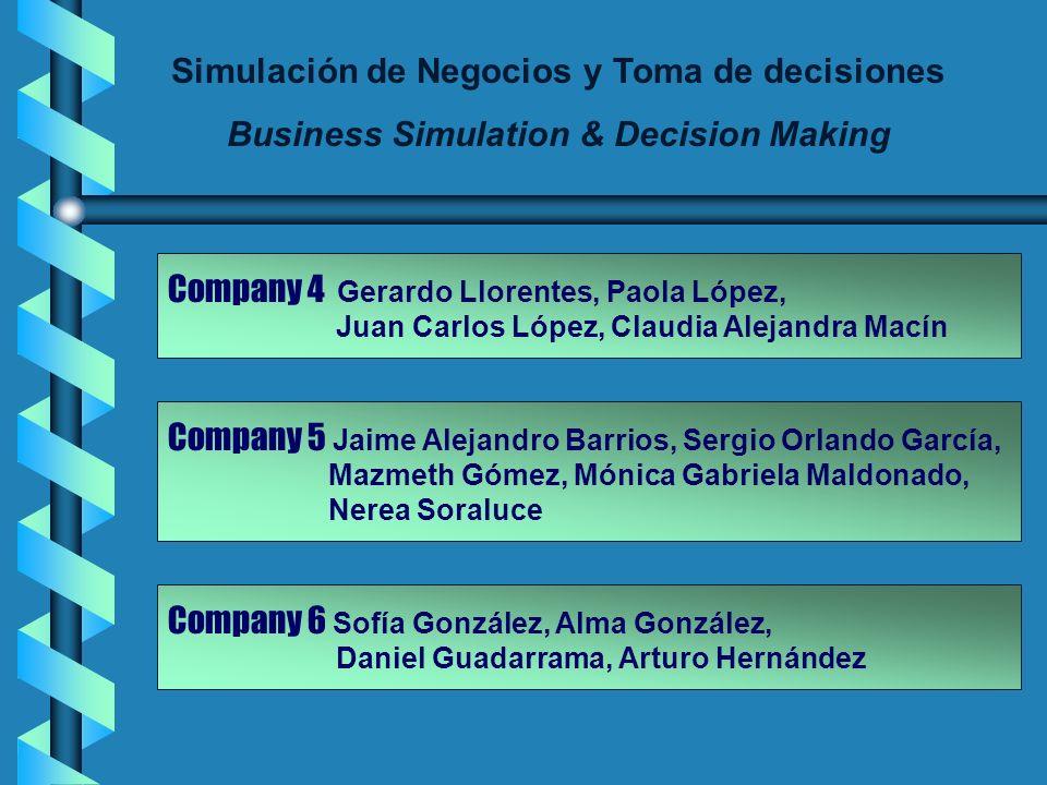 Simulación de Negocios y Toma de decisiones Business Simulation & Decision Making Teams: 4 to 5 players in each team Company 1 Christian Ablanedo, Van