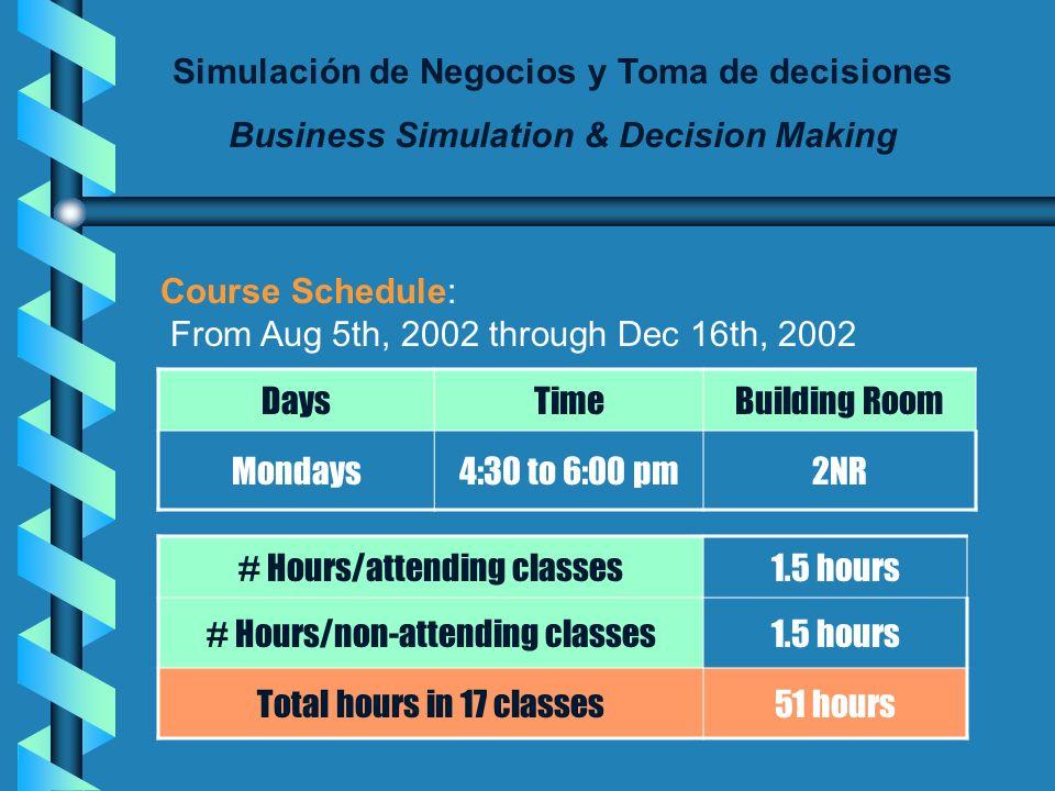 Simulación de Negocios y Toma de decisiones Business Simulation & Decision Making Course Assistant & Coordinator: - MBA Fernando Vargas Hernández - fv