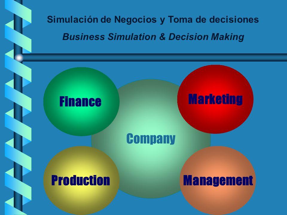 Simulación de Negocios y Toma de decisiones Business Simulation & Decision Making Company