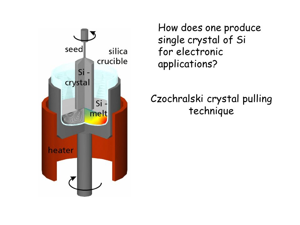 Factors that affect the recrystallization temperature: 1.