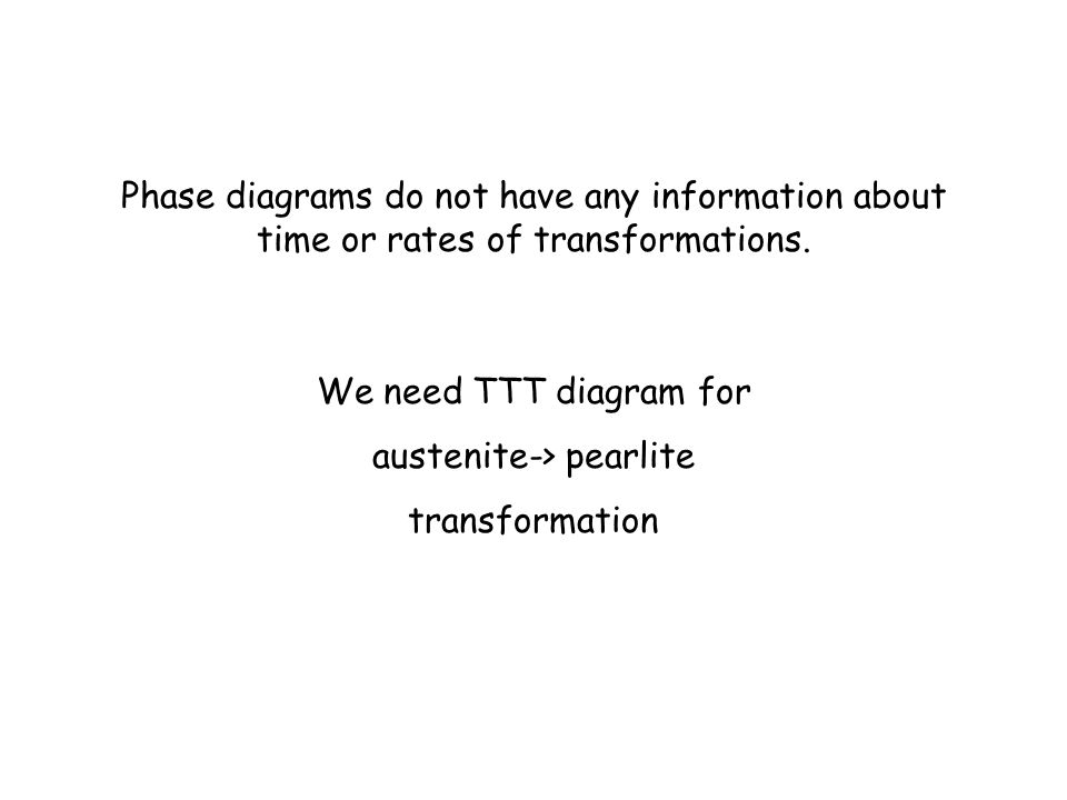 Phase diagrams do not have any information about time or rates of transformations. We need TTT diagram for austenite-> pearlite transformation
