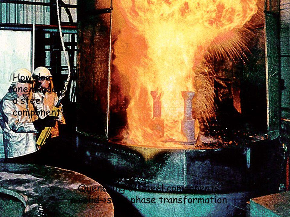 U I T Stable unstable As- quenched start finsh + Aging T solvus 1 hardness 180ºC 100ºC 20ºC 100 ºC 180 ºC