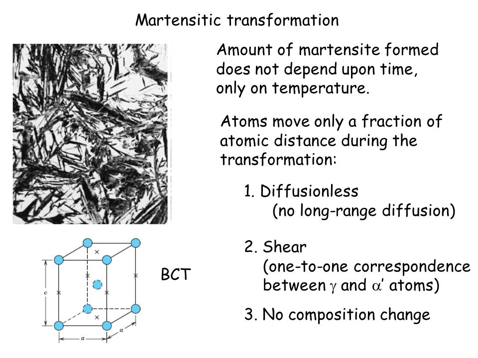 BCT Amount of martensite formed does not depend upon time, only on temperature. Atoms move only a fraction of atomic distance during the transformatio