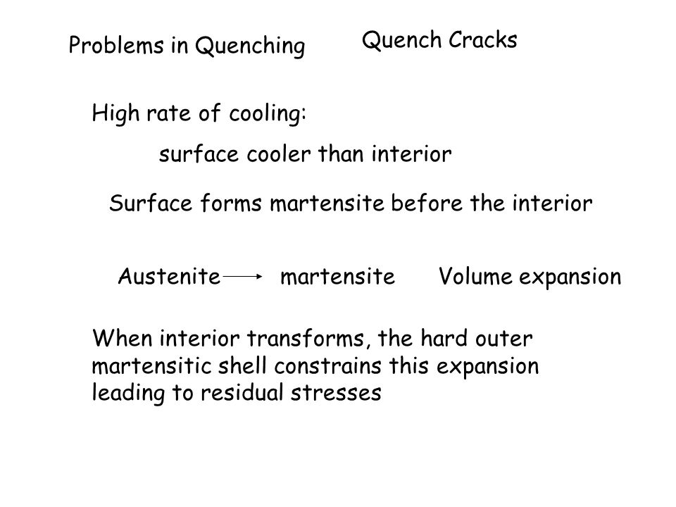 Problems in Quenching Quench Cracks High rate of cooling: surface cooler than interior Surface forms martensite before the interior Austenitemartensit