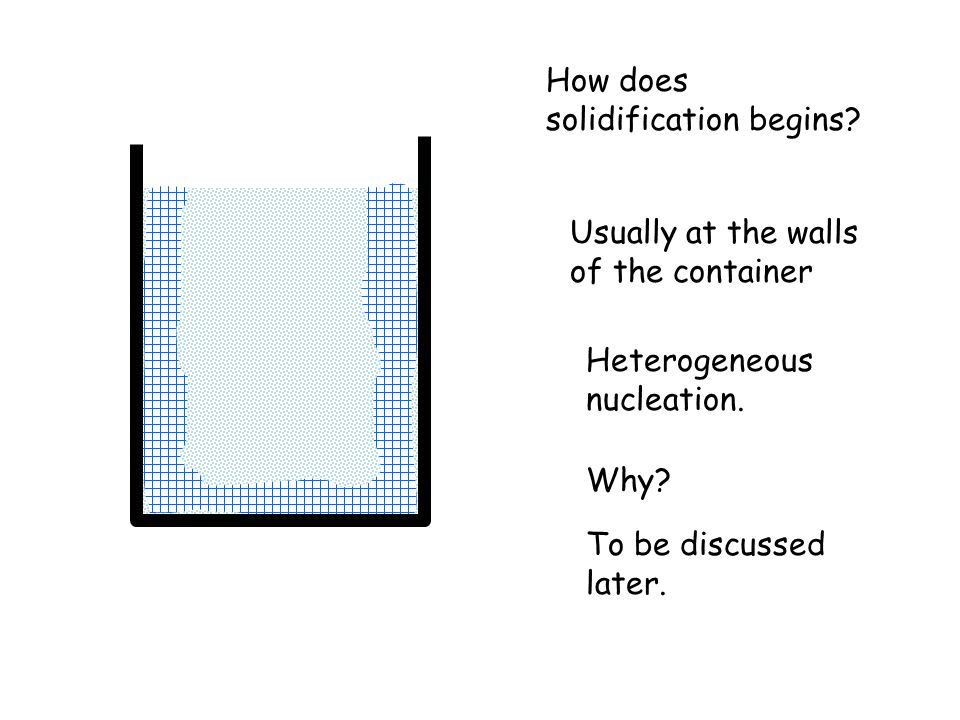 Hardness increases as a function of time: AGE HARDENING Property = f (microstructure) Wilm checked the microstructure of his age-hardened alloys.