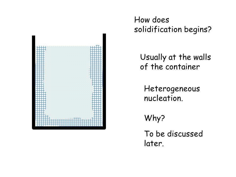 Stable austenite unstable austenite start finish TTT diagram for eutectoid steel A+M M MsMs MfMf M s : Martensite start temperature M f : Martensite finish temperature : martensite (M) QUENCHING Hardness R C 65 Extremely rapid, no C-curves
