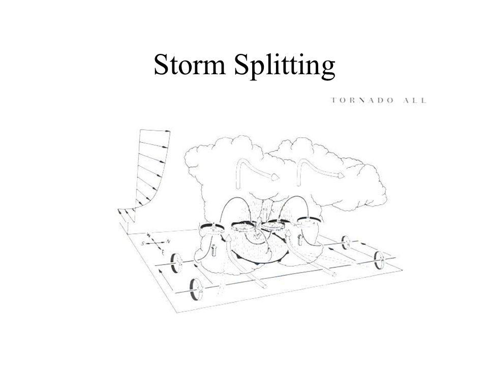 Storm Splitting