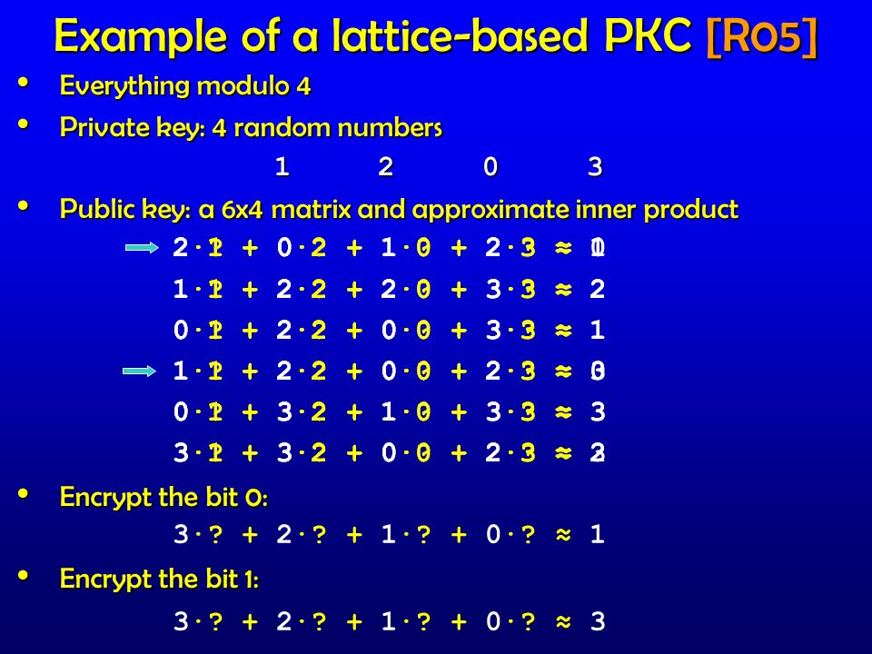 Example of a lattice-based PKC [R05] Everything modulo 4 Everything modulo 4 Private key: 4 random numbers Private key: 4 random numbers 1 2 0 3 Publi
