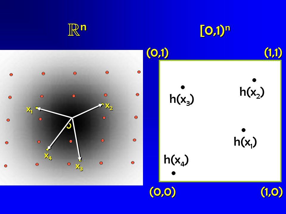 0 x1x1x1x1 x2x2x2x2 x3x3x3x3 x4x4x4x4 (0,0)(1,0) (0,1) (1,1) h(x 3 ) RnRnRnRn [0,1) n h(x 2 ) h(x 4 ) h(x 1 )