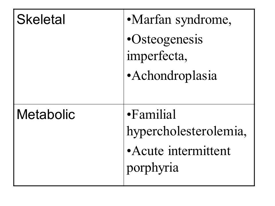 Skeletal Marfan syndrome, Osteogenesis imperfecta, Achondroplasia Metabolic Familial hypercholesterolemia, Acute intermittent porphyria