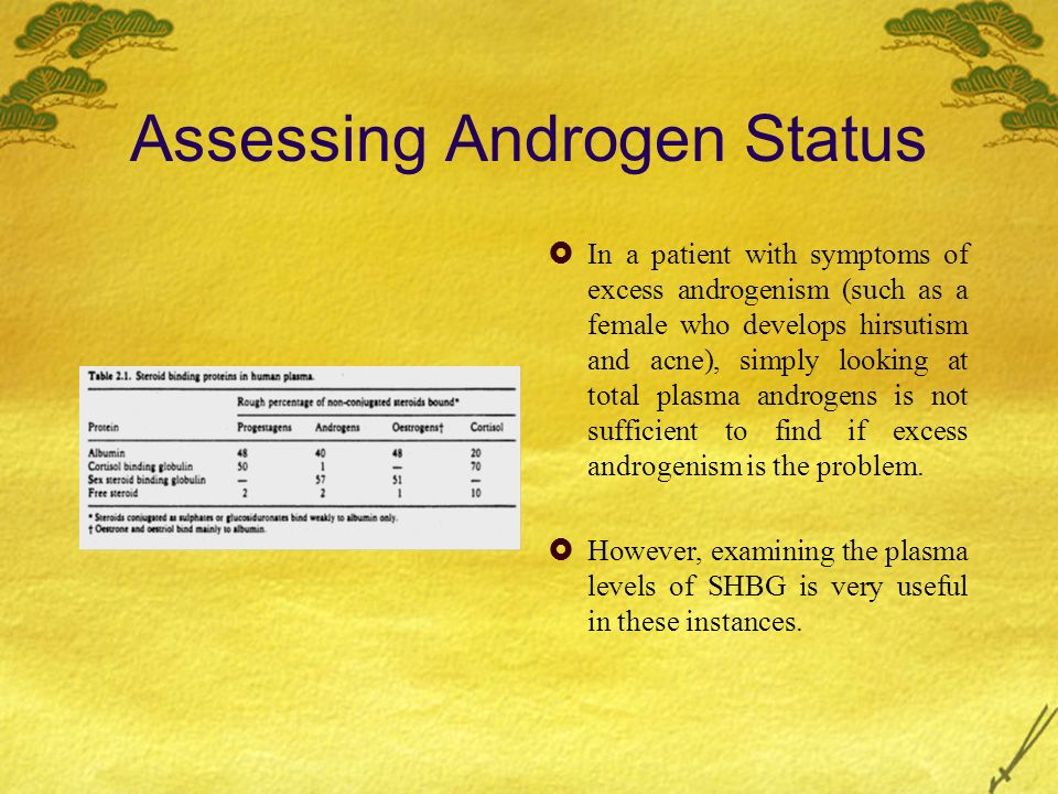 Assessing Androgen Status The free Androgen Index (FAI) provides a convenient assessment of bioavailable testosterone.