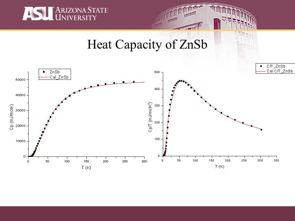 Heat Capacity of ZnSb