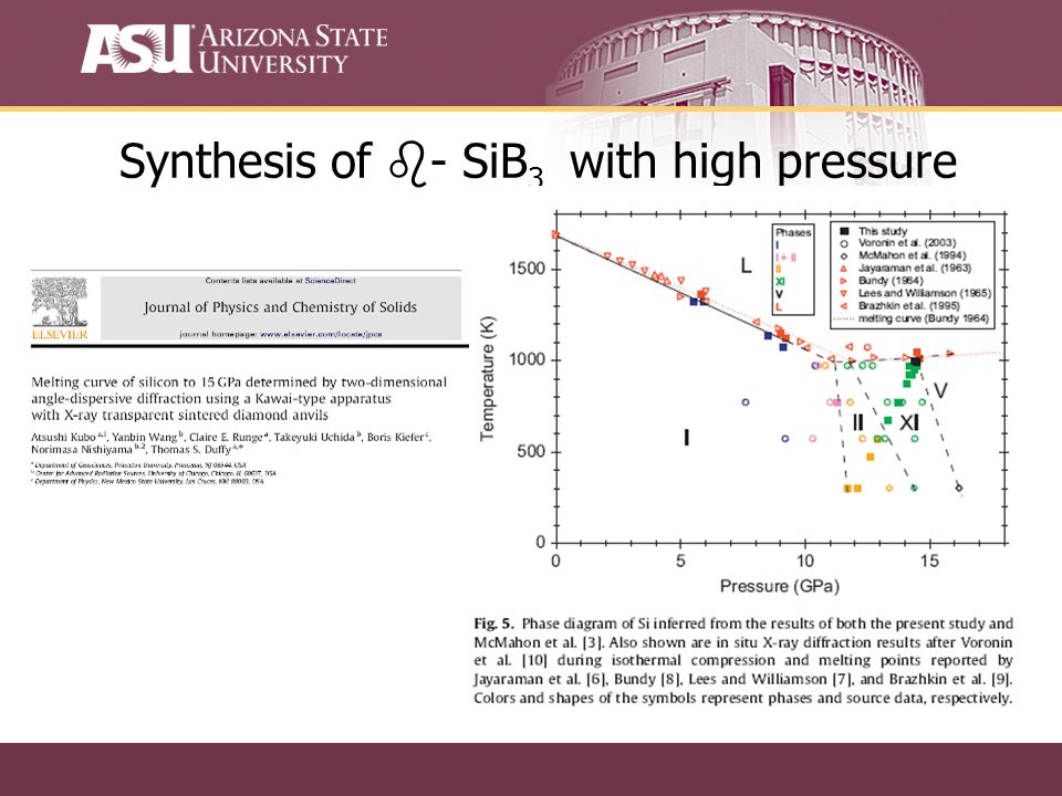 Synthesis of b - SiB 3 with high pressure