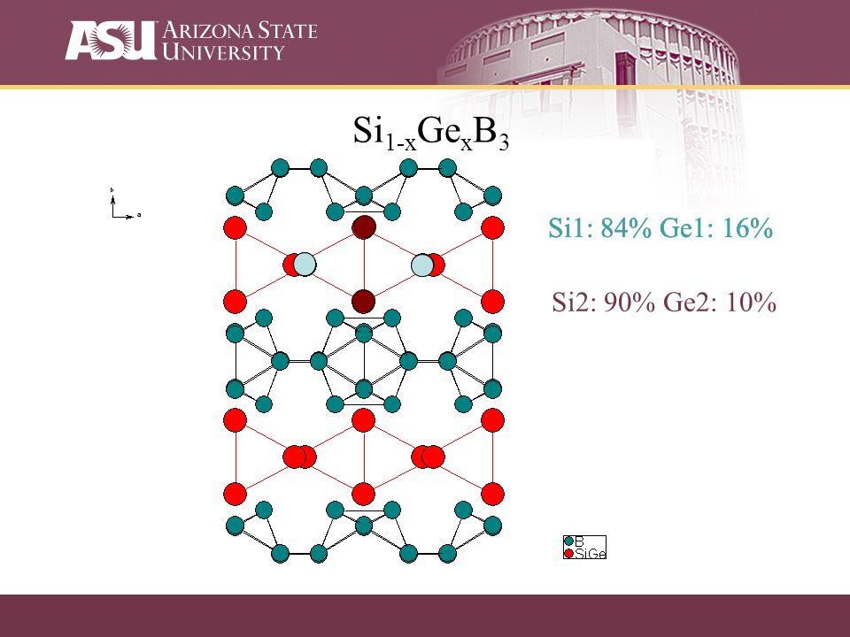 Si 1-x Ge x B 3 Si2: 90% Ge2: 10% Si1: 84% Ge1: 16%