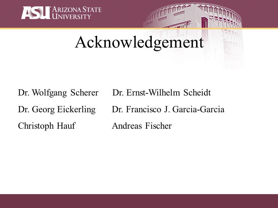 Acknowledgement Dr. Wolfgang Scherer Dr. Ernst-Wilhelm Scheidt Dr.