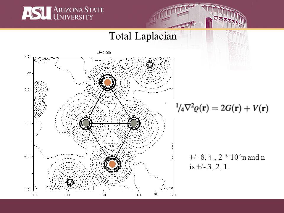 Total Laplacian +/- 8, 4, 2 * 10^n and n is +/- 3, 2, 1.