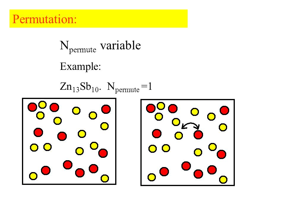 N permute variable Example: Zn 13 Sb 10. N permute =1 Permutation: