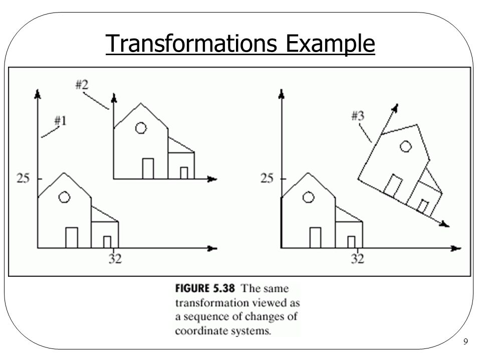 9 Transformations Example