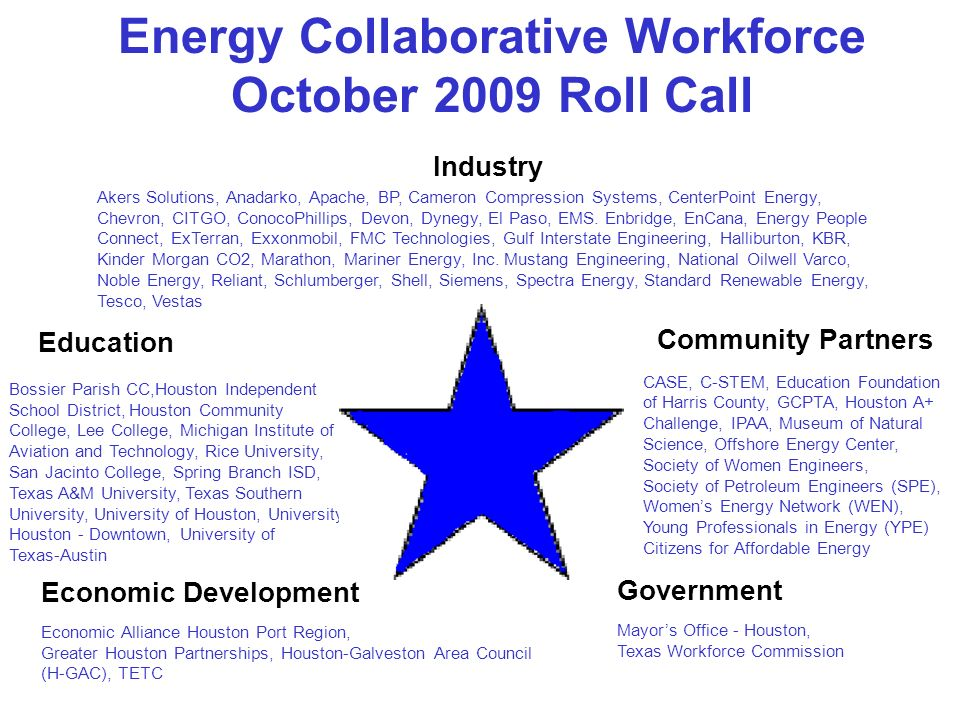 Economic Development Education Industry Akers Solutions, Anadarko, Apache, BP, Cameron Compression Systems, CenterPoint Energy, Chevron, CITGO, ConocoPhillips, Devon, Dynegy, El Paso, EMS.