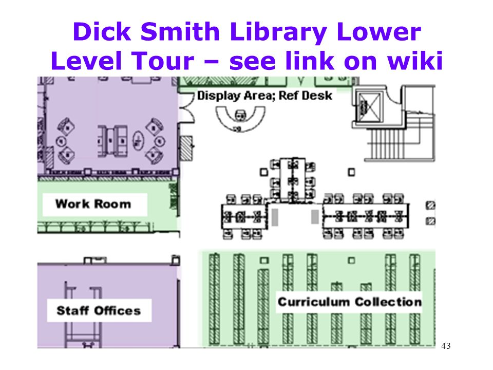 43 Dick Smith Library Lower Level Tour – see link on wiki