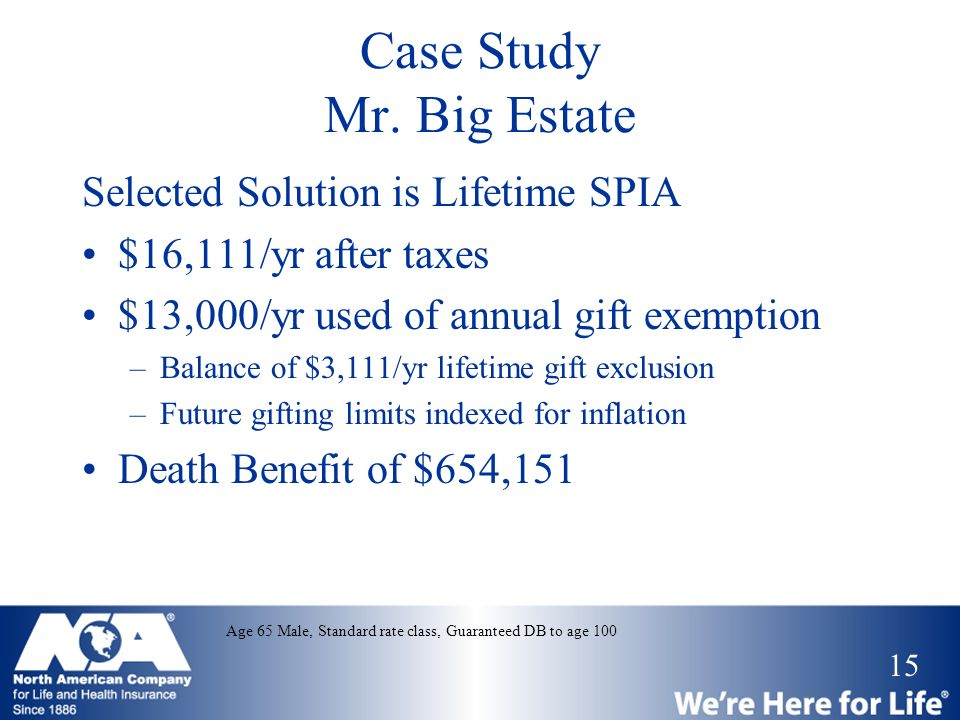 15 Case Study Mr. Big Estate Selected Solution is Lifetime SPIA $16,111/yr after taxes $13,000/yr used of annual gift exemption –Balance of $3,111/yr
