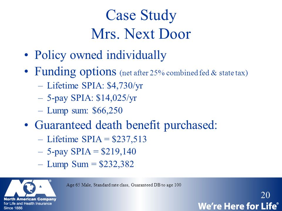 20 Case Study Mrs. Next Door Policy owned individually Funding options (net after 25% combined fed & state tax) –Lifetime SPIA: $4,730/yr –5-pay SPIA: